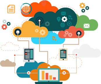 Software Development Company - SIJ Software Solutions | System software development | Embedded Software Development