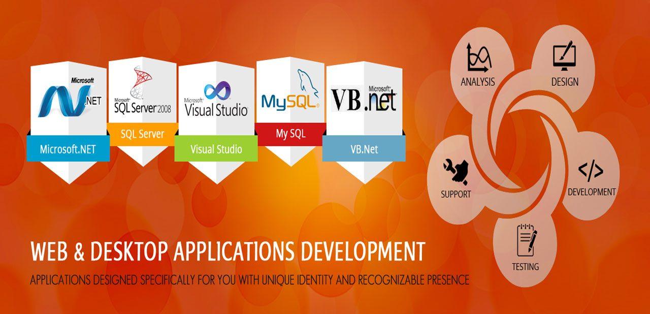 web application tools open source